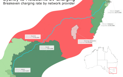 Which network provides the strongest price signal for EV charging?